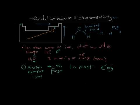 Oxidation Numbers and Electronegativity