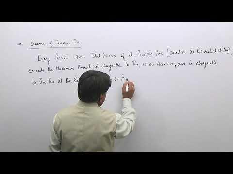 CS Executive - Tax LawsDirect Tax - Person - Hindi - CMA Rajesh Kumar