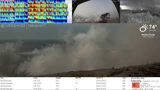 16/6/2018 WITA - Mt Kilauea (Camera shake)