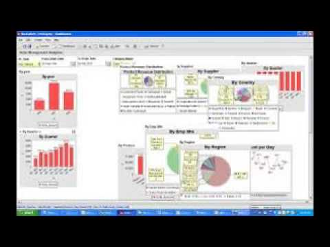 Sample Of Project Portfolio Dashboard Template Excel - Youtube