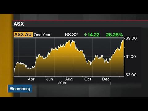 ASX CEO on 1H Earnings, Derivatives, Blockchain Adoption, IPOs