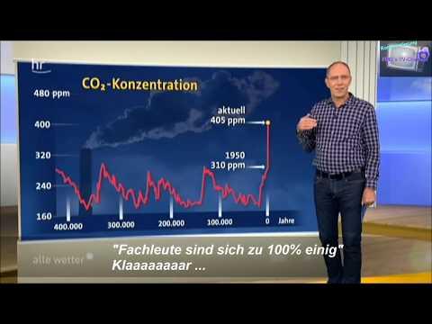 Fachleute Sind Sich Zu 100% Einig: CO2 Ist Ursache Für Diese Starke Erwärmung