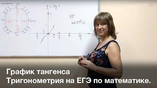 еГЭ. Тригонометрия. График тангенса