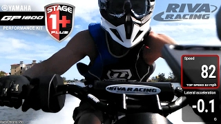 RIVA Yamaha GP1800 Stage 1 PLUS Kit Testing