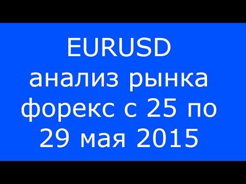 EURUSD - Еженедельный анализ рынка #Форекс с 25 по 29 мая 2015. Анализ форекс.