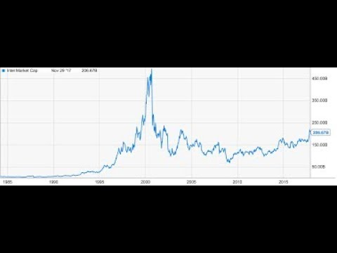 EOS Comparing Crypto to 1990's Tech
