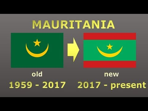 Top 25 most recent national flag changes