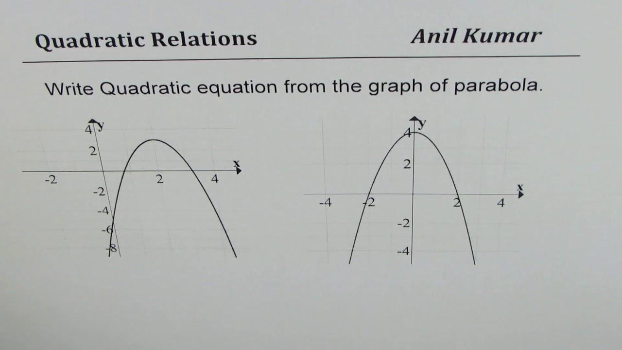 How to write quadratic equation in vertex form from graph youtube how to write quadratic equation in vertex form from graph falaconquin
