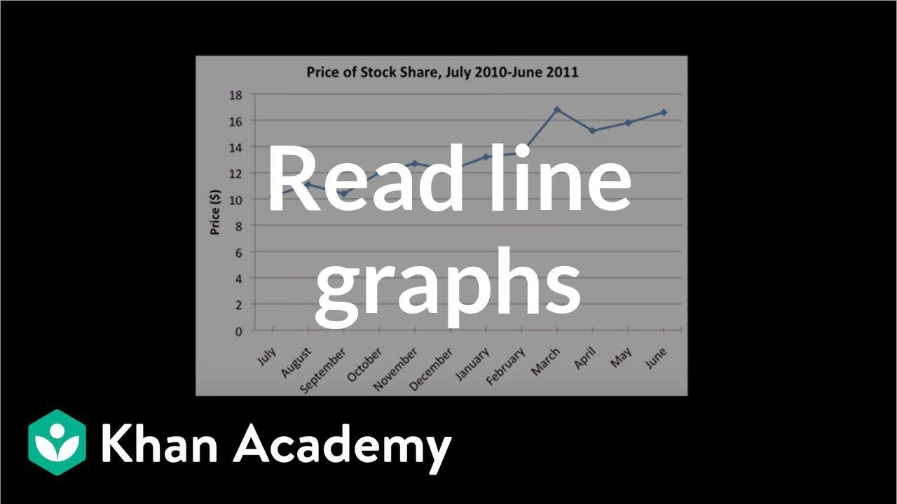 small resolution of Reading line graphs (video)   Khan Academy