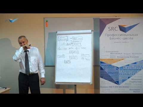 Риски, связанные с действиями конкурентов - Вячеслав Панкратьев