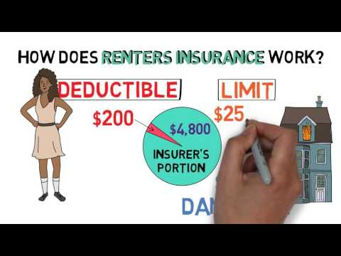 Renters Insurance 101 (Apartment Hunting 2/3)