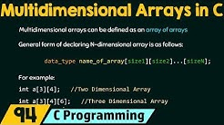 Introduction to Multidimensional Arrays