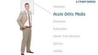 Antibiotics from Head to Toe:  Part 2 - Acute Otitis Media
