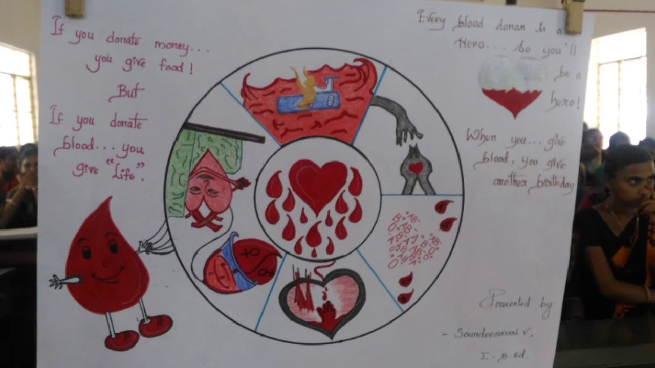 Blooddonation Drawing Blood Donation Drawings And Paintings Youtube