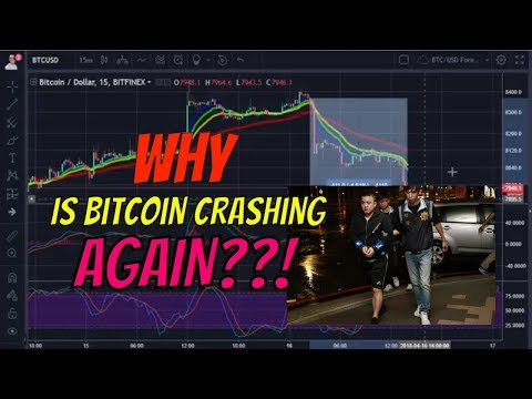 Why Is Bitcoin Crashing Again? Bitcoin Miner Shot In Taiwan! 16th April 2018 Update