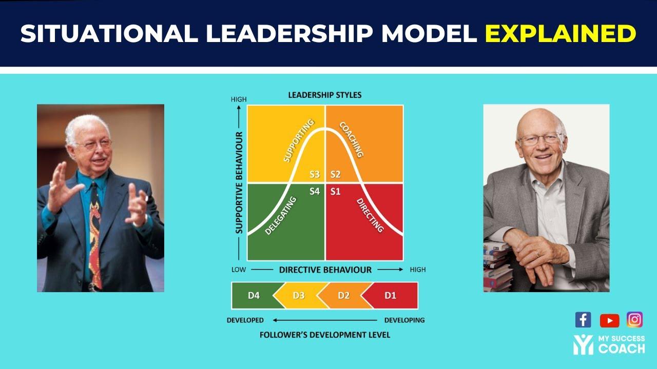 Situational Leadership Model Ken Blanchard Dr Paul Hersey Theinfluentialleader Youtube