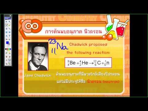 007 แบบจำลองอะตอมของรัทเทอร์ฟอร์ด,เจม แชดวิก ค้นพบนิวตรอน,อนุภาคมูลฐานของอะตอม