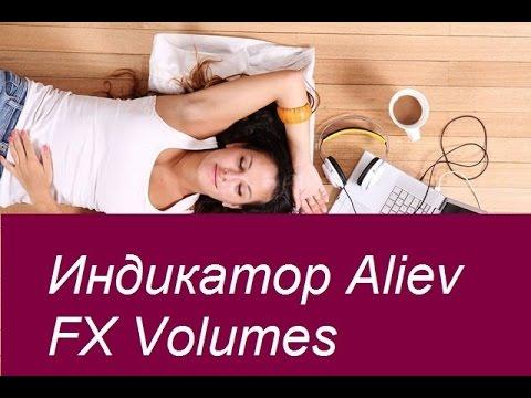 Indikator Aliev Fx Volumes Osobennosti Primeneniya Youtube