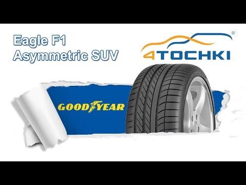 Eagle F1 Asymmetric SUV