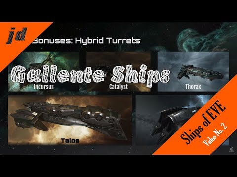Core Course | Gallente Ships