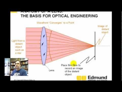 Optics Tutorial - 2 - Lens and focusing basics