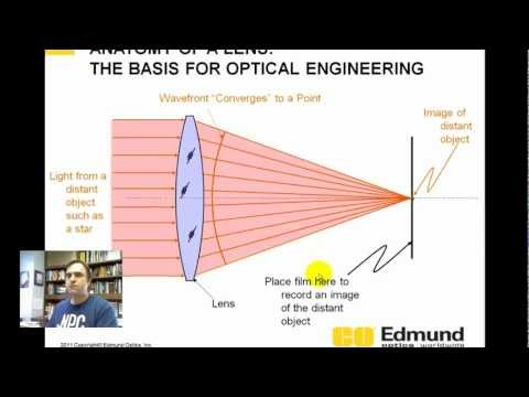 tutorial optics and cm Physics galaxy, world's largest website for free online physics lectures, physics courses, class 12th physics and jee physics video lectures.
