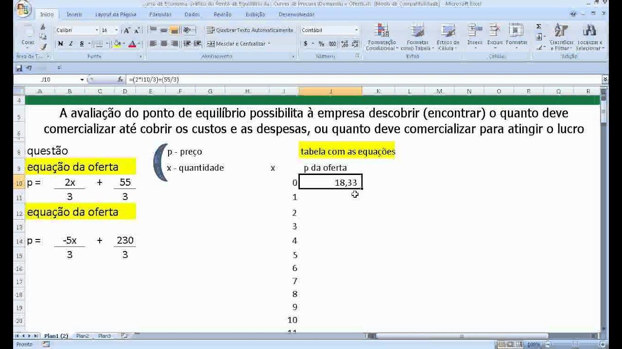 ponto de equil u00edbrio gr u00e1fico break even point curvas
