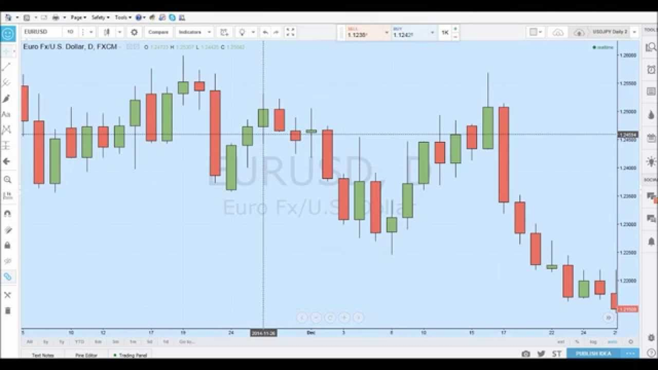 Learn basic price action forex japanese candlesticks also youtube rh
