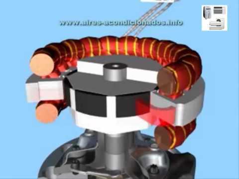Como trabaja un compresor rotativo