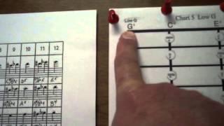 Guitar tab to uke tab
