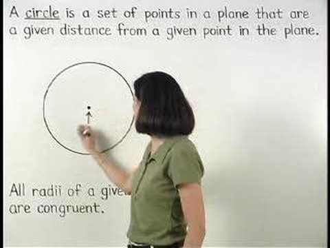 Definition Of A Circle Radius Of A Circle Mathhelp Youtube