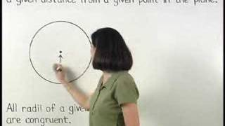 Definition of a Circle - Radius of a Circle - MathHelp.com