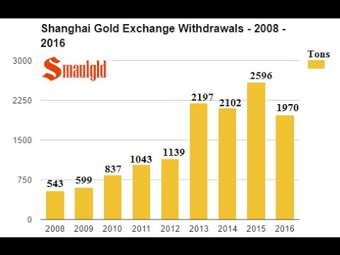 SHANGHAI GOLD EXCHANGE WITHDRAWALS FALL 24% IN 2016