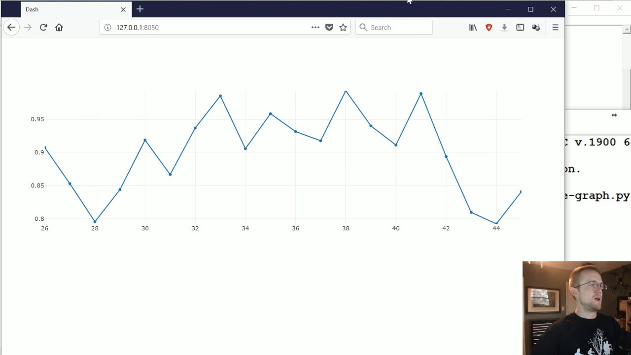 Live Graphs with Events - Data Visualization GUIs with Dash and Python p 4