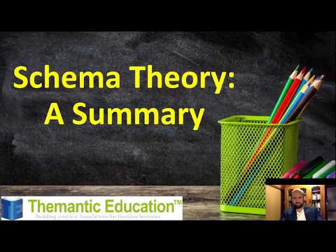 Schema Theory: A Summary