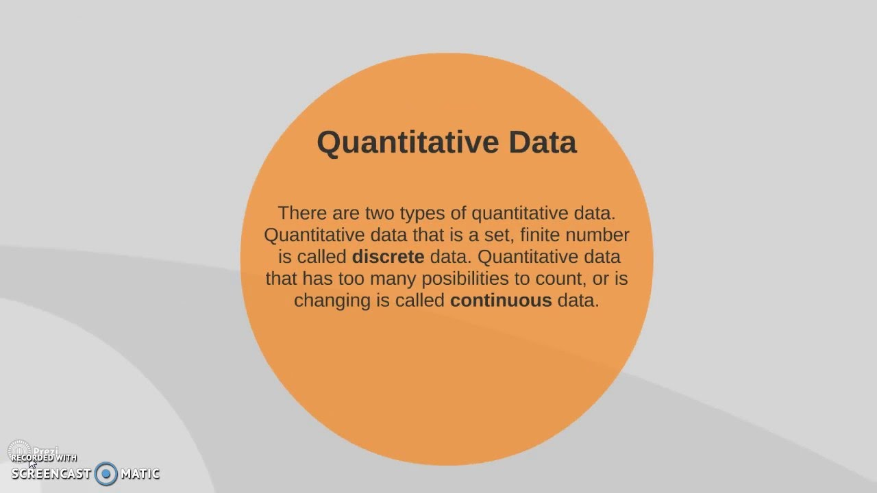 Categorical Data vs Quantitative Data