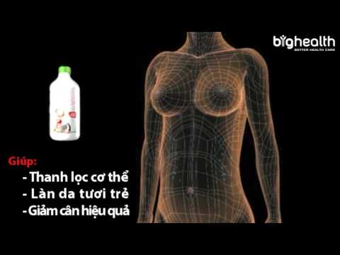 Nước uống giảm cân, thải độc Coconut & Lemon Detox 100% từ ÚC