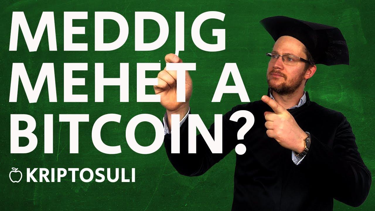 mi a bitcoin árfolyama