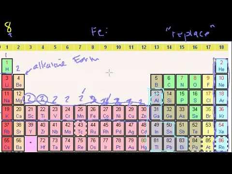 Webelements Periodic Table U00bb Uranium U00bb Properties Of Free Manual Guide