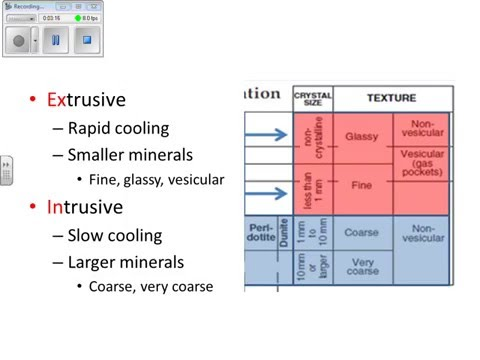 Igneous Rocks -intrusive  extrusive - Earth Science Reference Tables