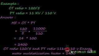 How to calculate energy meter multiplication  factor