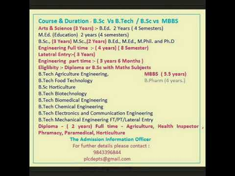 Choose career in alternative course MBBS or BioMedical or Agriculture or  Pharmacy or Engineering