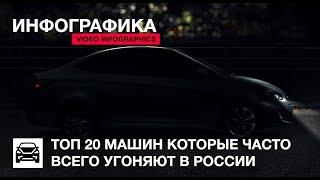 Топ 20 машин которые часто всего угоняют в России - Угон авто 2017