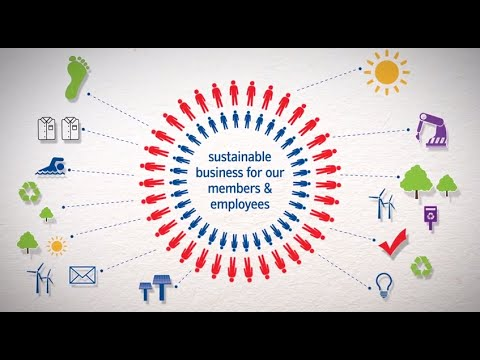 Building a truly sustainable business | Nationwide Building Society