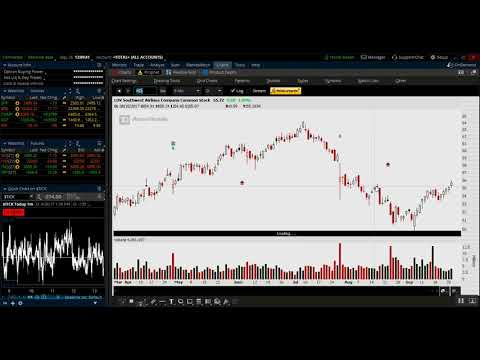 Learn My Effective Swing Trading Strategy (Video Workshop)