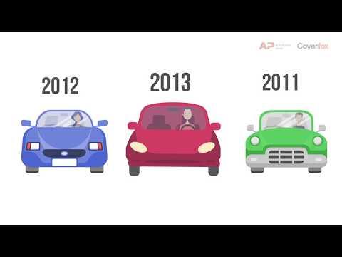 Third Party VS Comprehensive Car Insurance