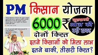 PM किसान योजना, इतने लोगो के खातो में पहुचे पैसे, तीसरी क़िस्त, Pm kisan breaking news