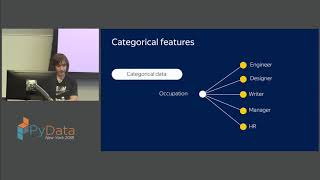 Crunching Your Data with CatBoost - the New Gradient Boosting Library - Vasily Ershov