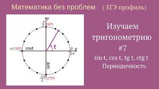 Периодичность тригонометрических функций