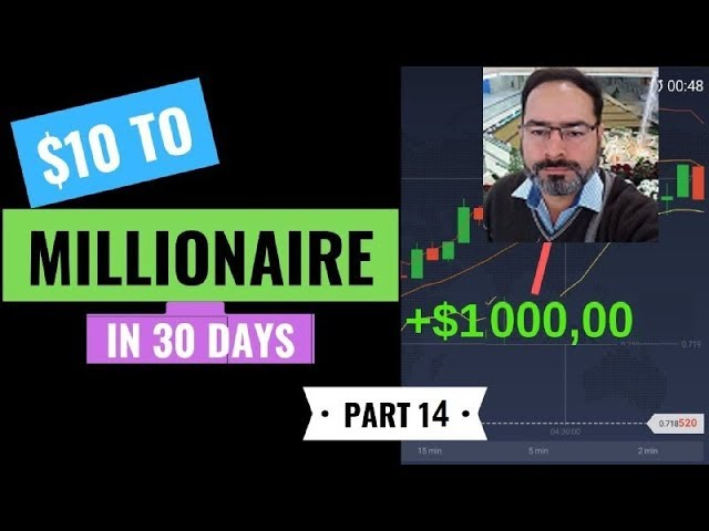 Adnan $10 To Millionaire Series 2019 Part 14  With IQ Option Real Account